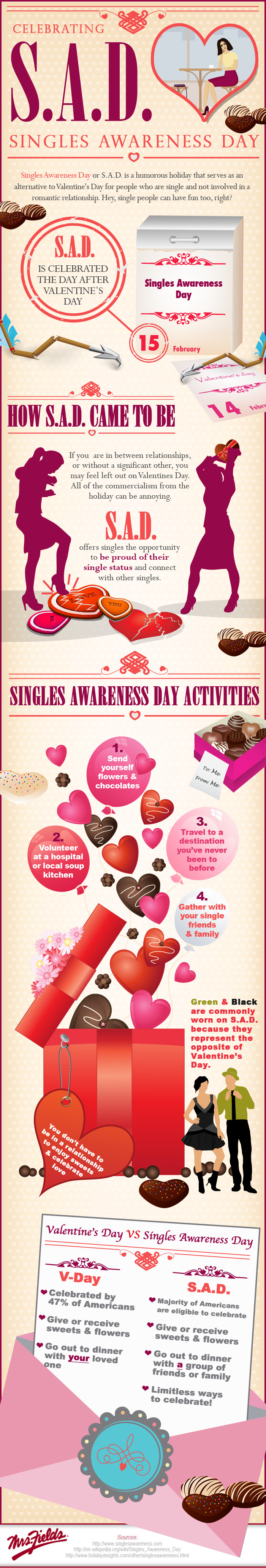 Some Thoughts on Celebrating Singles Awareness Day